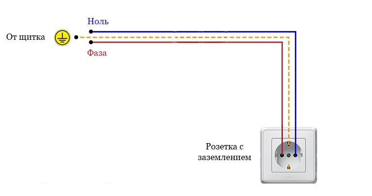 shema podklychenija rozetki